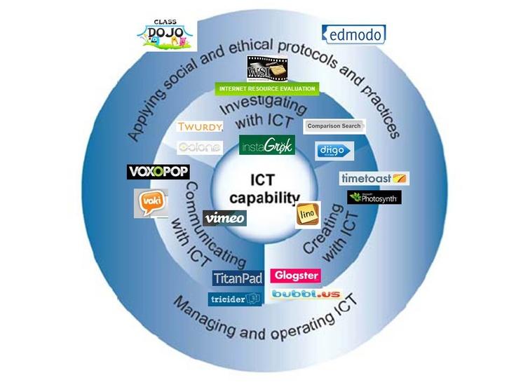 Hinh1-ICT