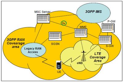 Hinh1-Telecom