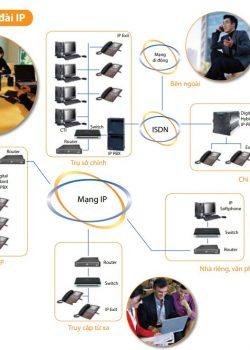 Hinh3-ICT
