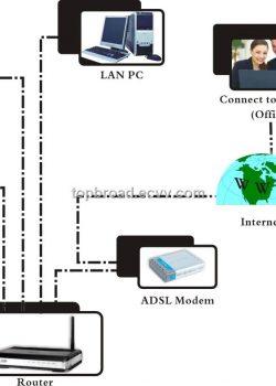 Hinh4-ICT