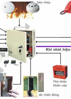 Hinh6-ICT